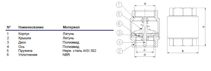 3120 спецификация материалов