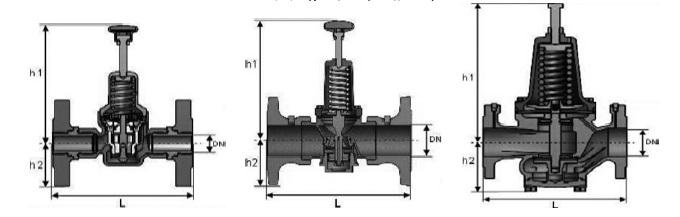 pn15-32-flanec