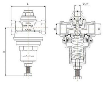АСТА 0602