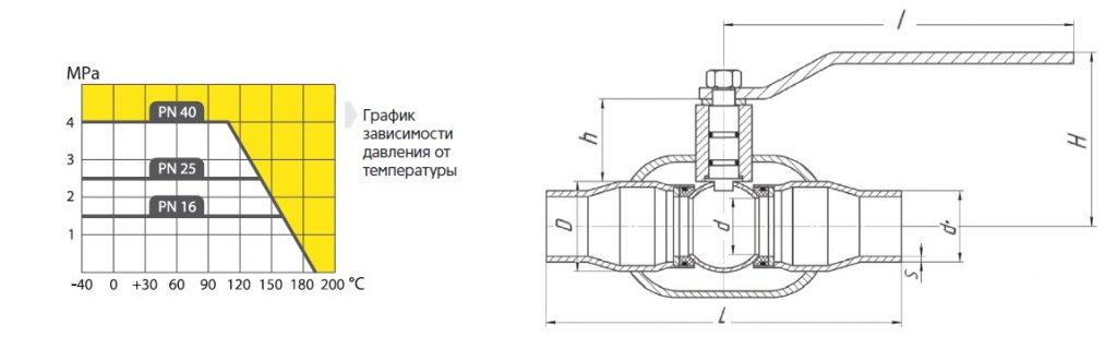 Шаровой кран ЛД полнопроходной под приварку